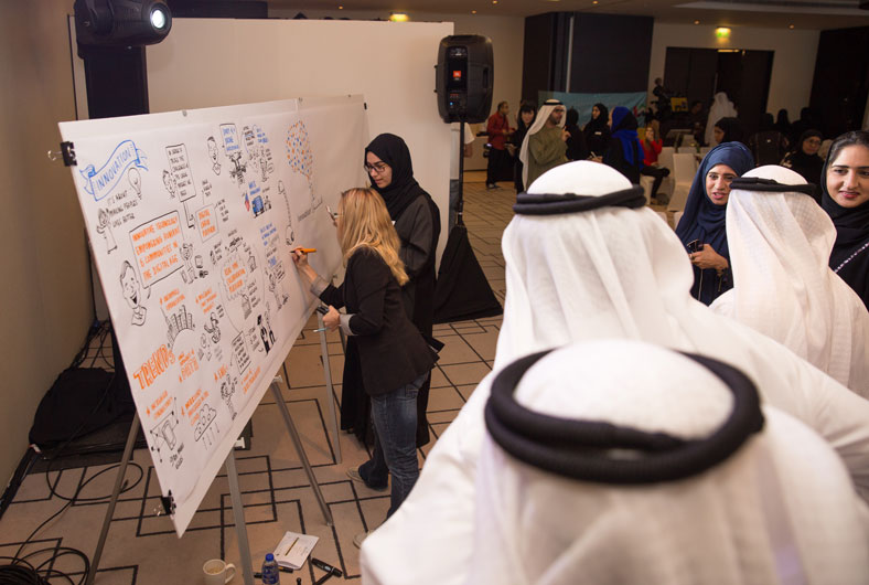 Event management agency | employee and partner engagement | Innovations week